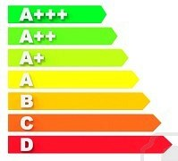 new-eu-regulation-energy-efficiency-class-bars1